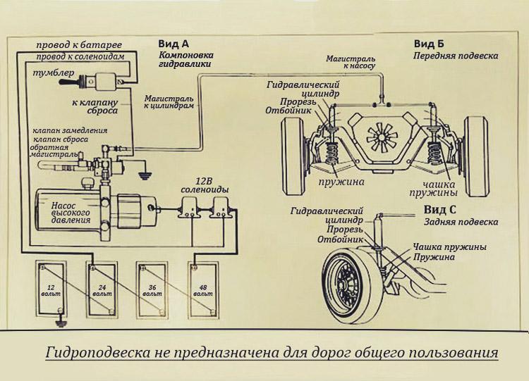 Схема гидравлической подвески Lowride