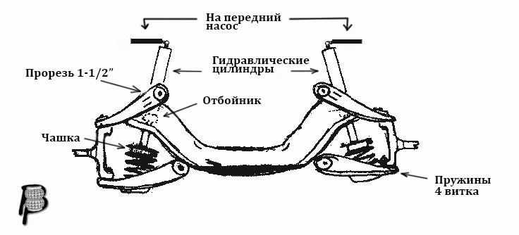 Передняя гидро подвеска Lowride