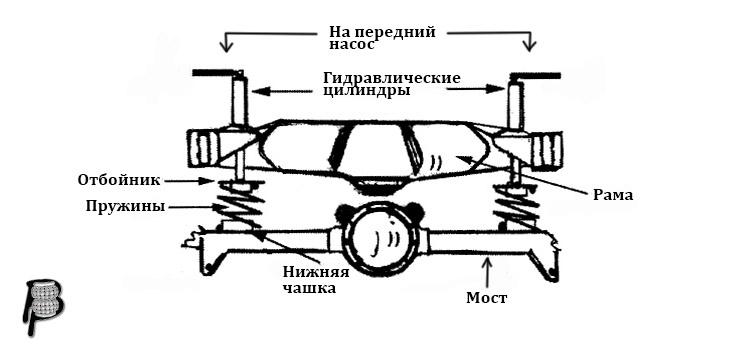 задняя гидро подвеска для LowRide заднеприводный вариант